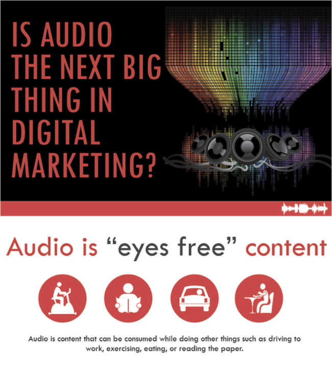 audiodigitalmarketing
