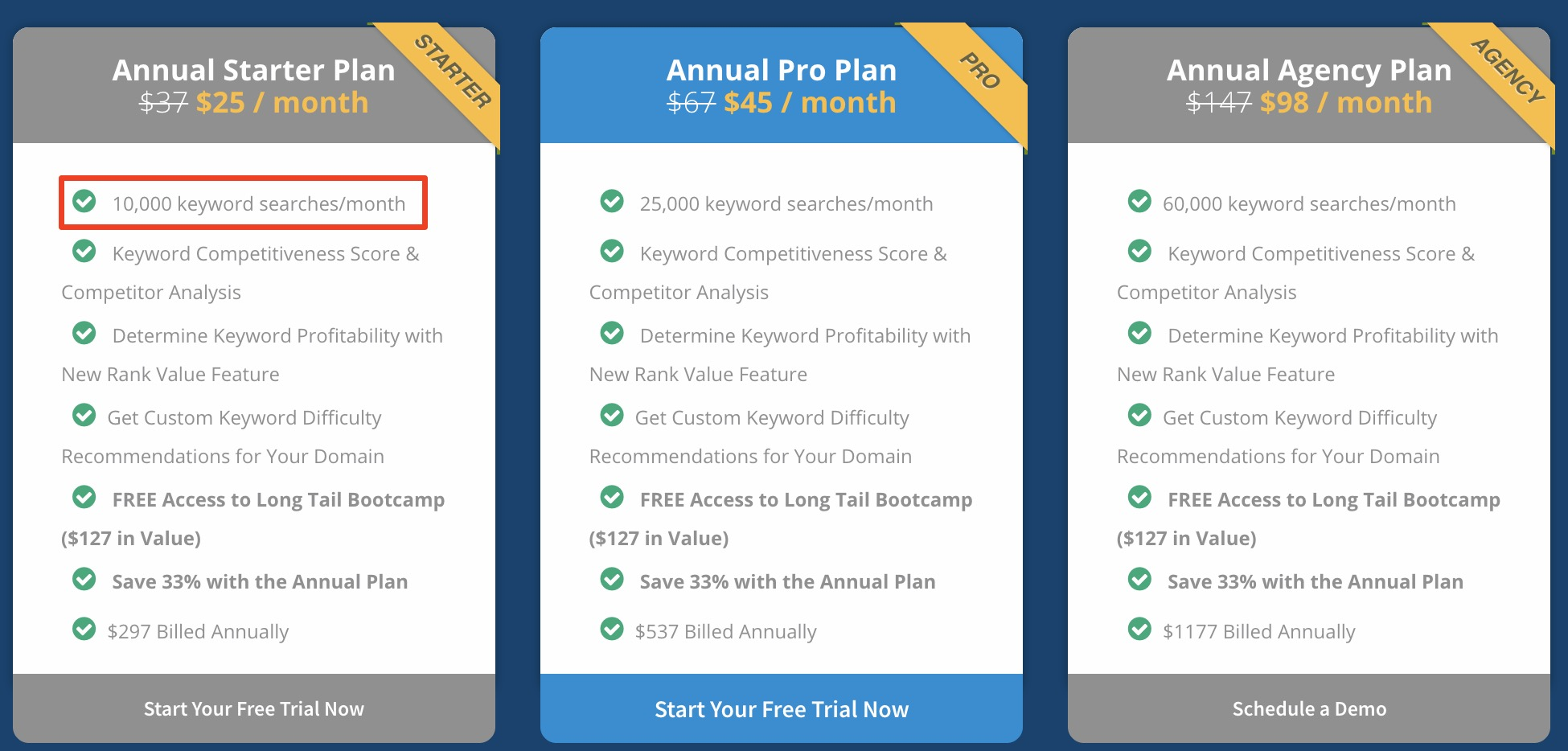 Long Tail Pro Pricing